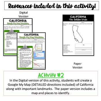 An Intro to California {Digital AND Paper}