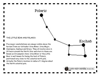 An Intro to Constellations