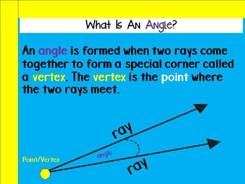 An Introduction To Angles