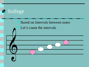 An Introduction To Solfege - Music