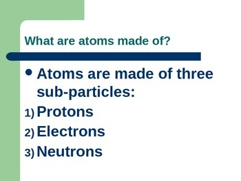 An Introduction to Atoms