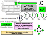 An Introduction to Electron Configurations: Orbital; Elect