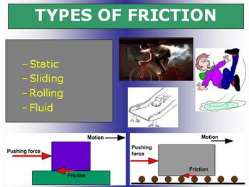 An Introduction to Friction