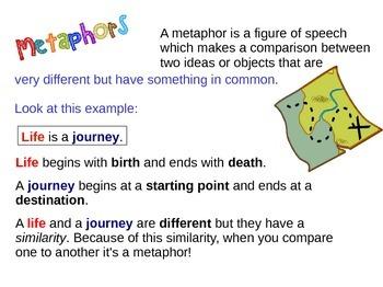 An Introduction to Metaphors