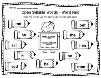 An Introduction to Open Syllables