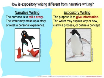 An Introduction to/ Review of Expository Writing (PowerPoint) - English