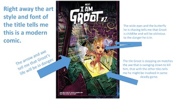 An Introduction to Visual Literacy with Comic Books