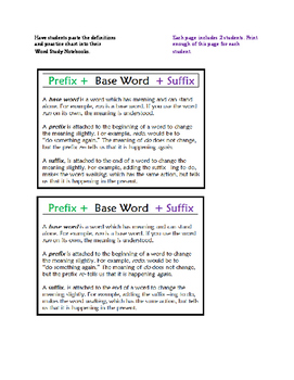 An Introduction to Word Parts - Prefixes, Suffixes, and Base Words vs. Roots
