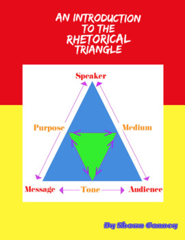 An Introduction to the Rhetorical Triangle