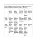 An LAL rubric your middle schoolers will actually like!