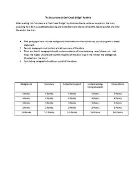 English Essay Outline Format An Occurrence At Owl Creek Bridge Essay Essay Mahatma Gandhi English also What Is Business Ethics Essay An Occurrence At Owl Creek Bridge Essay By Jaylynn Hoffman  Tpt Essay On Health Awareness