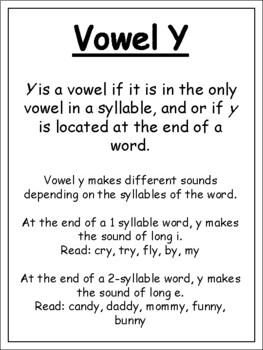An Orton-Gillingham helper for teaching Y as an open vowel (long i, long e)