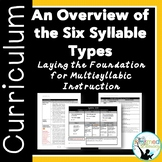 An Overview of the Six Syllable Types Bundle