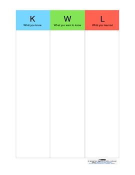 An Updated KWL Chart (Portrait & Landscape)