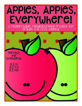 Apple Informational Narrative Journal Entry Research Proje
