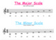 An introduction to major and minor tonality