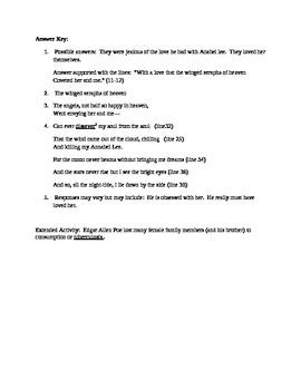 Anabel Lee - Edgar Allen Poe - poetry analysis, reading assessmet