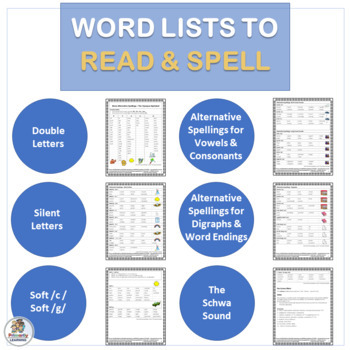 Word Banks for Teaching Sounds: Great Resource for Jolly Phonics!