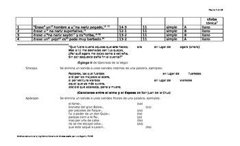 Análisis estructural y lingüístico-literario de A una nariz de Quevedo