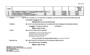 Análisis estructural y lingüístico-literario de Rima XV de Gustavo A. Bécquer