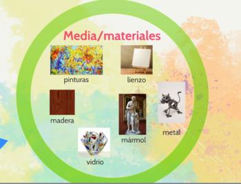 Analizando el arte (Analyzing Art) - Presentation