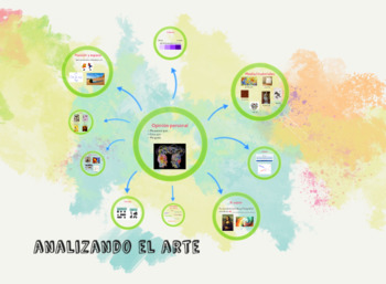 Analizando el arte (Analyzing Art) - Presentation and Project Materials