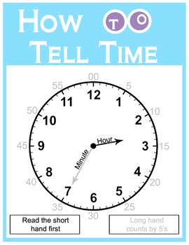 Analog Clock / How to Tell Time Poster