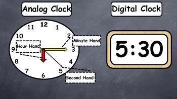 Analog/Digital Clock Poster
