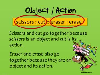 Analogies 1 - Solving and identifying Eight Basic Types