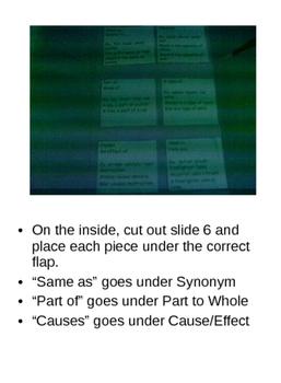 Analogies Foldable
