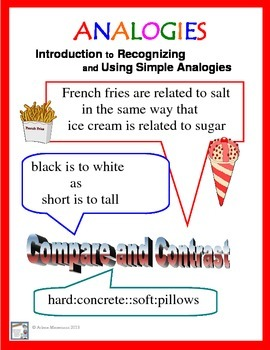 Analogies: Introduction, Styles, Notation