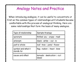 Analogies - Notes with Examples and Practice