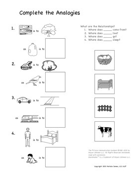 Analogy Resource with Visual Supports
