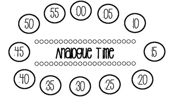 Analogue Clock Minute Labels