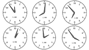 Analogue Time conversion to 12 & 24 hour time
