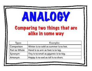 Analogy Anchor Chart