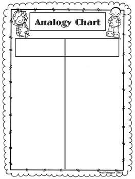 Analogy Chart and Sound Boxes- FREEBIE