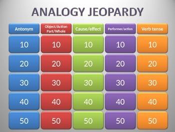 Analogy Jeopardy