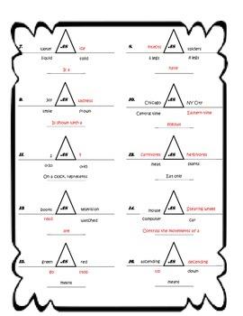 Analogy Skills Practice
