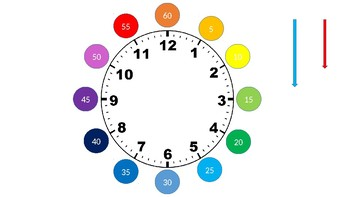 Analong Clock Telling Time by 5's