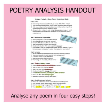 Analyse Poetry in 4 Steps: Deconstruct Poetry Guide