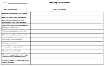 Analysing Advertisments