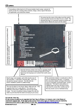 Analysing CD Covers