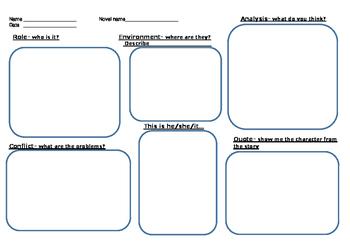 Analysing Character: a Novel Quiz