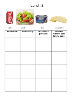 Analysing Food- Lunches