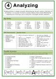 Analysing: Bloom's Taxonomy in the Classroom! Size A4