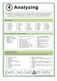 Analysing Poster: Bloom's Taxonomy in the Classroom! Size A3
