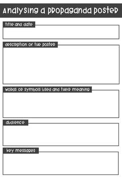 Analysing a propaganda poster flip book + worksheets (YR9-10/VCE/HSC)