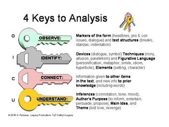 Analysis - 4 Keys to Analysis