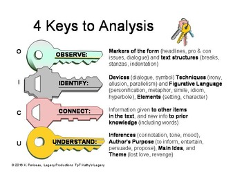 Analysis - 4 Keys to Analysis